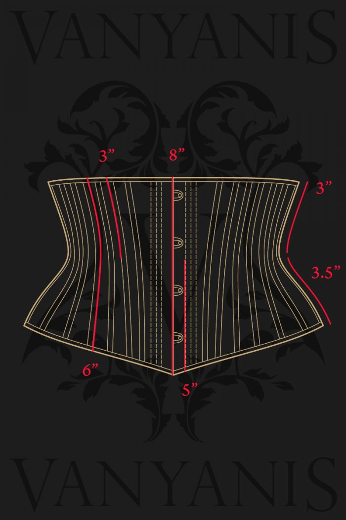 Andrea-Cincher-Measurements-front